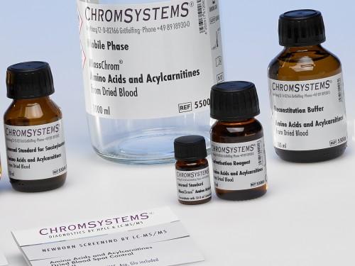 Succinylacetone Upgrade Set