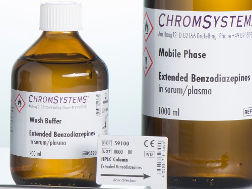 59007 HPLC wash buffer extended benzodiazepines serum plasma