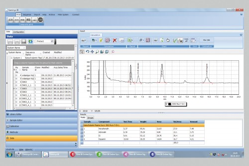 Chromsystems Easyline III analysis software