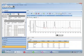 Chromsystems Powerline III control and data analysis software (single system)